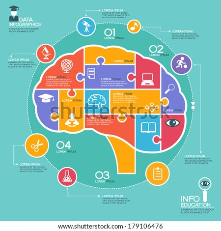 Puzzle in the form of abstract human brain surrounded infographic education. Education concept with icons and text - stock vector