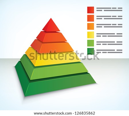 Pyramid diagram with seven component layers in colors graduating from green at the base through yellow and orange to red at the apex with annotated color identifiers on the right - stock vector