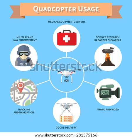 Quadrocopter/UAV/ Usage Infographic. Vector icons for science research, drone delivery, military and law enforcement, tracking and navigation. Flat design.