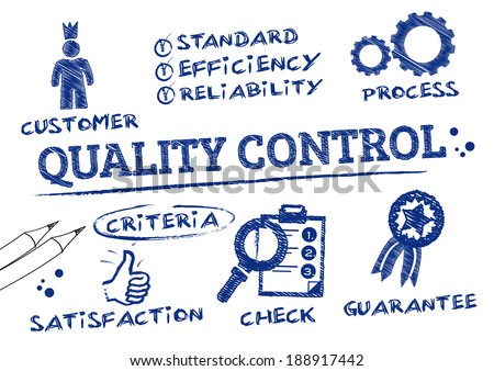 Quality control is a process by which entities review the quality of all factors involved in production - stock vector
