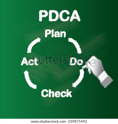 Quality management system plan do check act, management concept, Business man write PDCA on chalkboard.  - stock vector