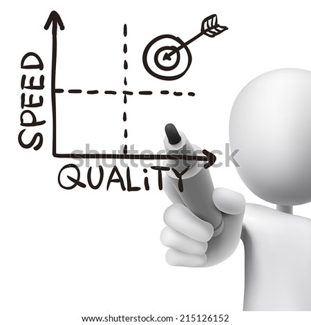 quality-speed graph drawn by 3d man over white  - stock vector