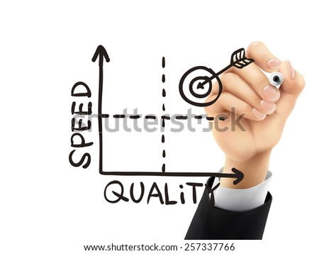 quality-speed graph drawn by hand on a transparent board - stock vector