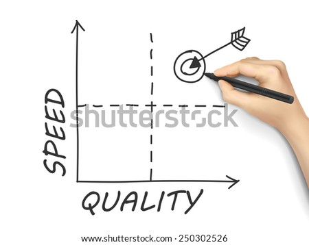quality-speed graph drawn by hand on a white board - stock vector