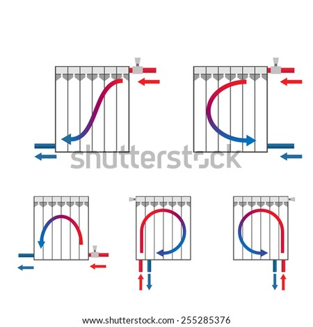 Radiator Connection Methods. And how the water become more colder. Vector illustration. - stock vector