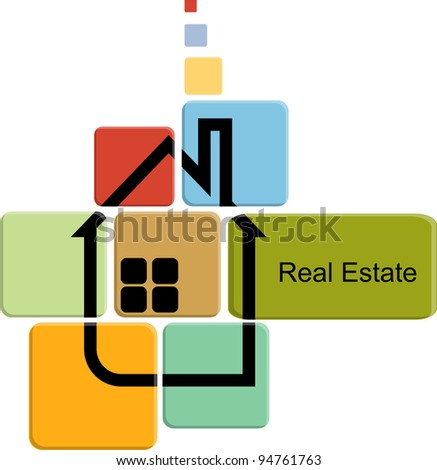 real estate on color cards - stock vector