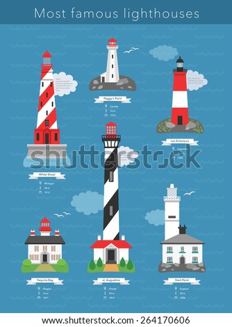 Real lighthouses vector infographics  - stock vector