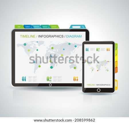 Realistic vector tablet computer, monitor and mobile phone  - stock vector