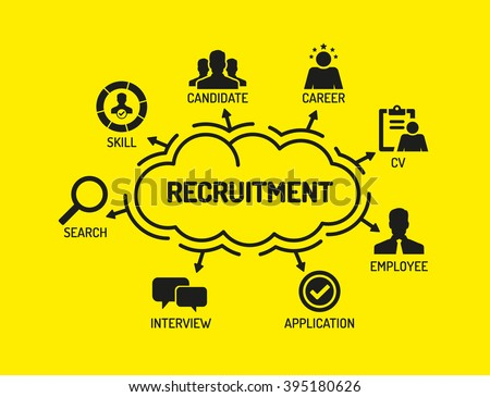 Recruitment. Chart with keywords and icons on yellow background - stock vector