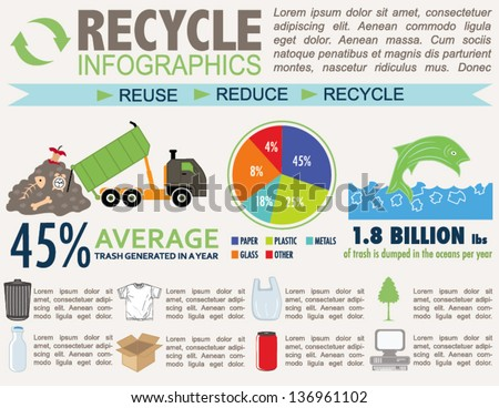 Recycling Infographics with Symbols - stock vector