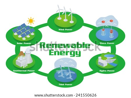 Renewable Energy Image Illustration, vector - stock vector