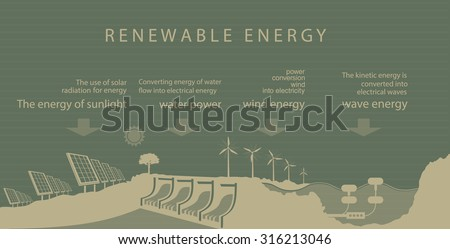 Renewable energy is the sun of the earth, water and wind - stock vector