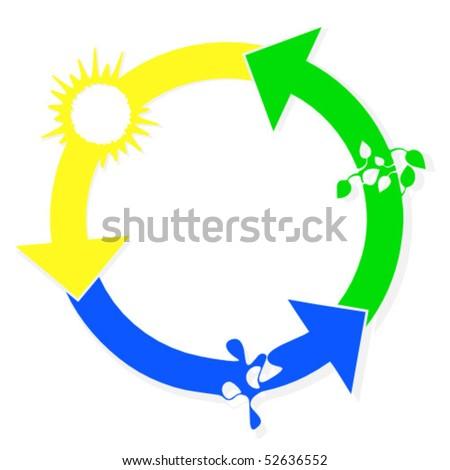 renewable energy recycling symbol - stock vector