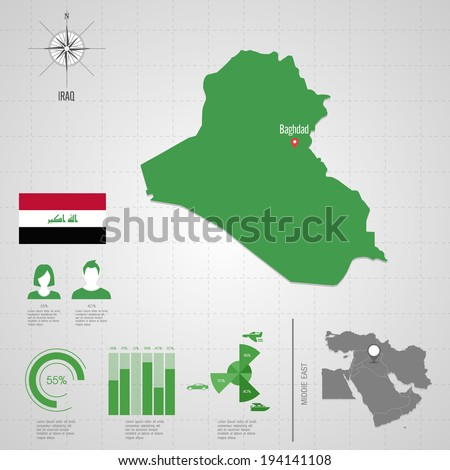 Republic iraq flag asia world map stock photo photo vector asia world map travel vector illustration gumiabroncs Images