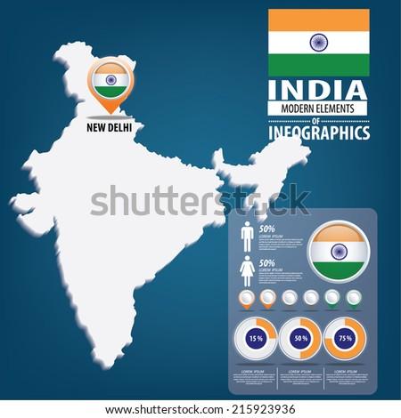 Republic of the India. flag. Asia. - stock vector