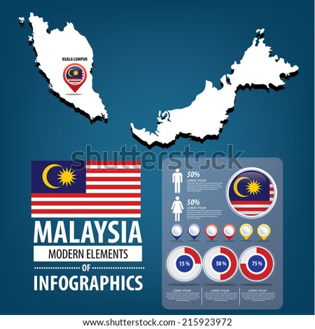 Republic of the Union of Malaysia. flag. Asia. - stock vector