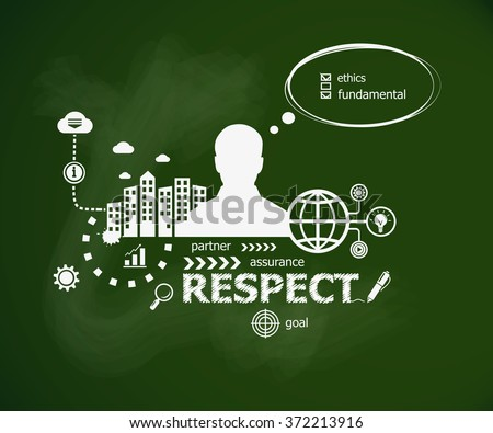 essay search respect In the bawe classification, an essay is a piece of writing which develops an   site for ielts candidates (here) where you can find a lot of information about the .