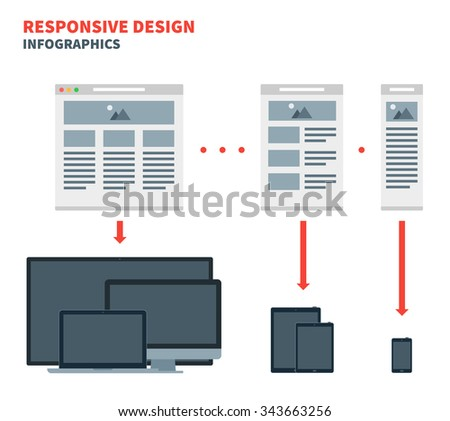 Responsive web design for across a wide range of devices from desktop computer monitors to mobile phones. Optimize text for reading. Vector illustration. - stock vector