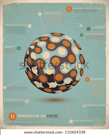 Retro Infographic template design; Properties of the Sphere,  Vector Illustration