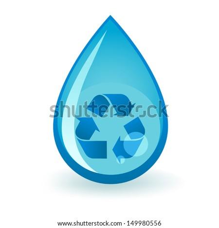 Reusable Water - stock vector
