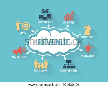 Revenue - Chart with keywords and icons - Flat Design - stock vector