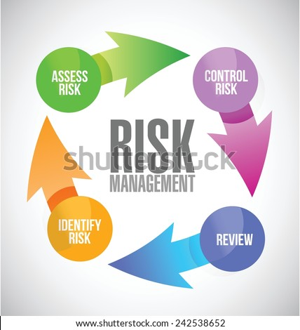 risk management color cycle illustration design over a white background - stock vector