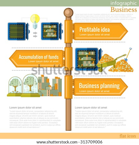 road sign infographic with different types of business. Profitable idea. Accumulation of funds. Business planning - stock vector