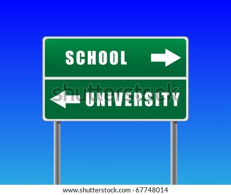 Roadsign school university sky background. - stock vector