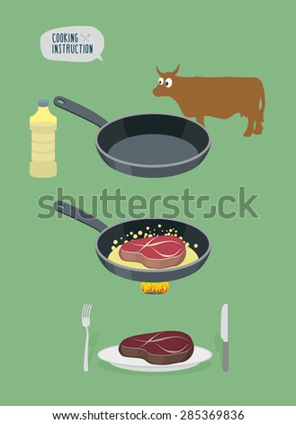 Roast Tenderloin of beef. Frightened by a cow looks at the griddle. Meat steak in a frying pan. Vector illustration.  - stock vector