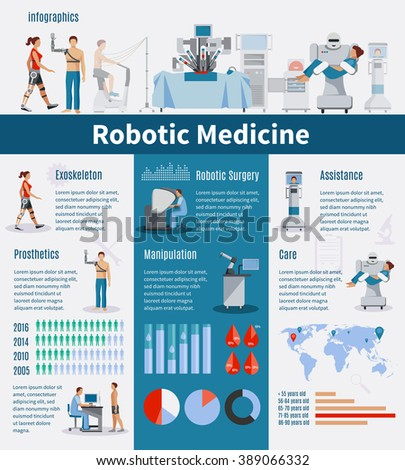 Robotic  medicine infographics layout with prosthetics and exoskeleton information robot assistance statistics manipulation and surgery presentation flat vector illustration - stock vector