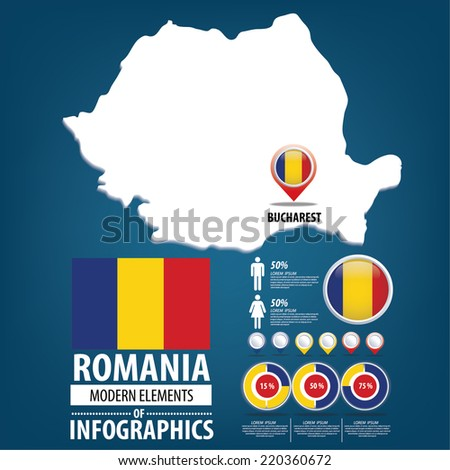 Romania vector set. flags and icons isolated on white background. - stock vector