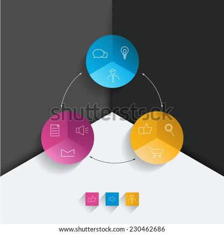 Round flowchart. Infographics diagram. - stock vector