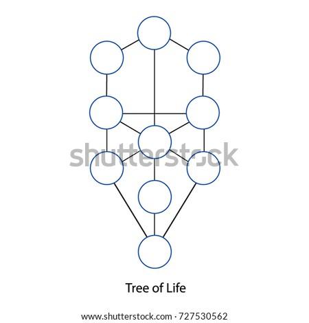 Sacred geometry tree life stock photo photo vector illustration sacred geometry tree of life ccuart Images