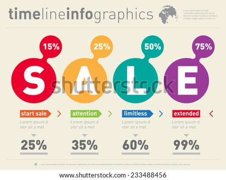 Sale infographic timeline. Time line of Social tendencies and sales trends graph. Vector illustration - stock vector