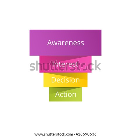 Sales Funnel with 4 stages of the sales process. Color and volume sales funnel on white background. AIDA Vector illustration.