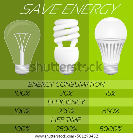 Save Energy Infographic Comparison Different Types Stock ...