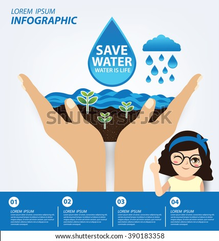 ways of saving water essay Save water article 2 (500 words) introduction water is the basic requirement of our body and thus life water is also named as 'life' because of being important element for all the living beings.