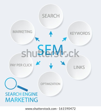 search engine marketing. vector Illustration. - stock vector
