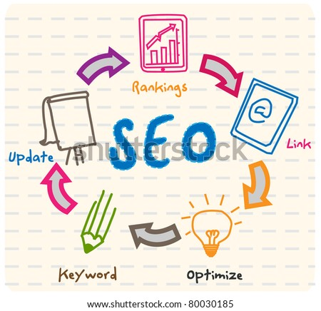 Search engine optimization vector - stock vector