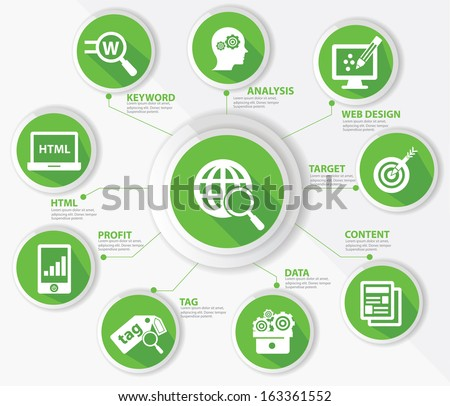 SEO concept,Internet technology,Green version,vector - stock vector