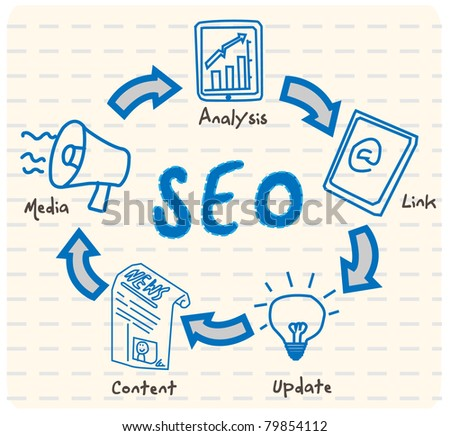 SEO Cycle Vector - stock vector