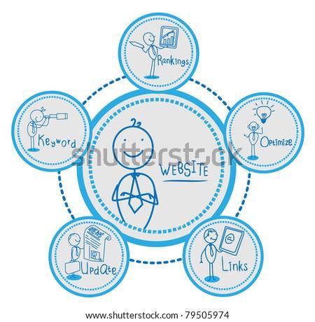 SEO Internet concept vector - stock vector