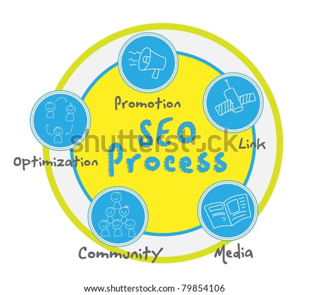 SEO process Vector - stock vector