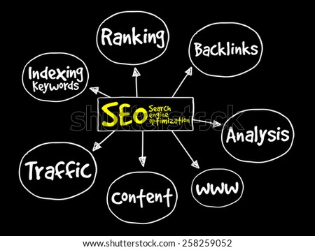 SEO - Search engine optimization mind map, business concept - stock vector