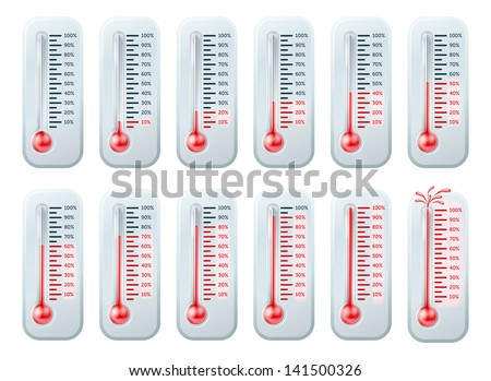 Series of illustrations of a thermometers showing increasing temperatures, last one bursting. Can be used to illustrate progress to goals or targets, shows percentage - stock vector