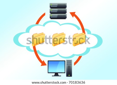 Server and workstations computing to each other through the internet with folders and files