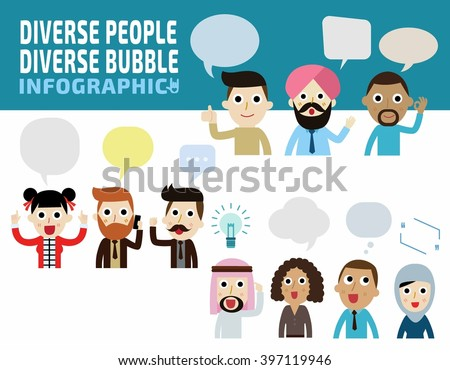 set diverse people with different bubblethinking concept.flat cute cartoon design illustration.isolated on white background. - stock vector