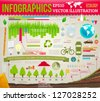 Set elements of ecological infographics for eco design with trees, grass, water, lamps and leafs, eps 10 vector illustration - stock vector