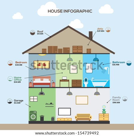 Set elements of infographics. House design. - stock vector