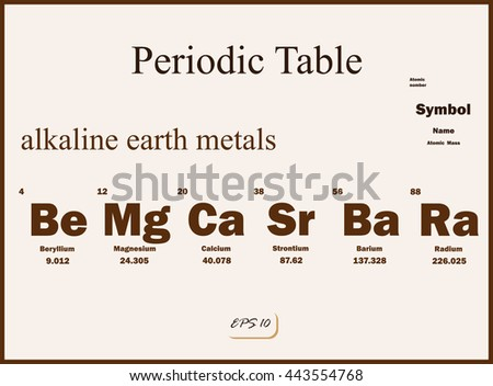 Set vector illustration shows periodic table stock vector set of a vector illustration shows a periodic table alkaline earth metals urtaz Gallery